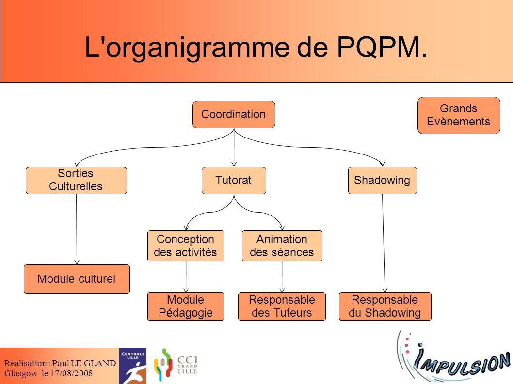 L organigramme de PQPM. Grands Evènements Coordination