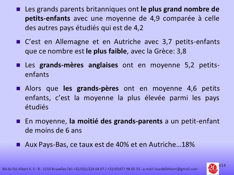 Les grands-mères anglaises ont en moyenne 5,2 petits-enfants
