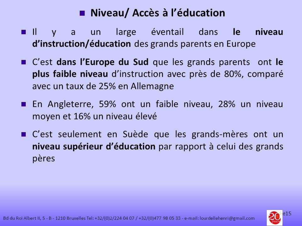 Niveau/ Accès à l'éducation