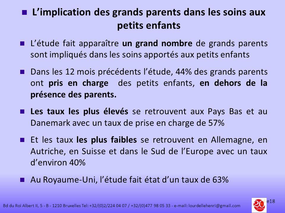 L'implication des grands parents dans les soins aux petits enfants
