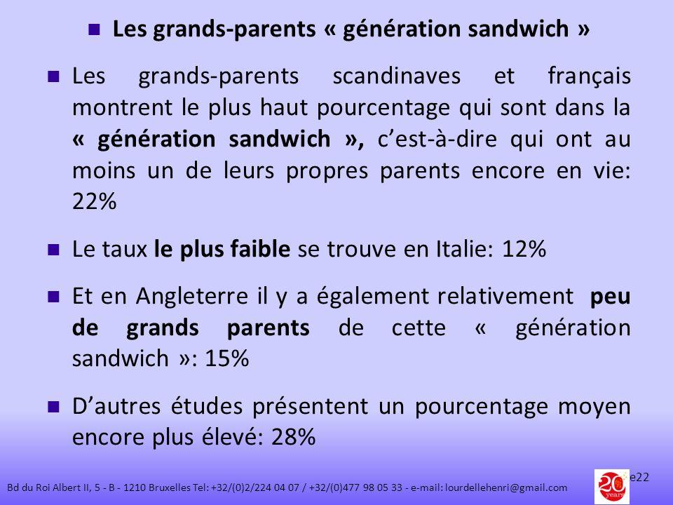 Les grands-parents « génération sandwich »