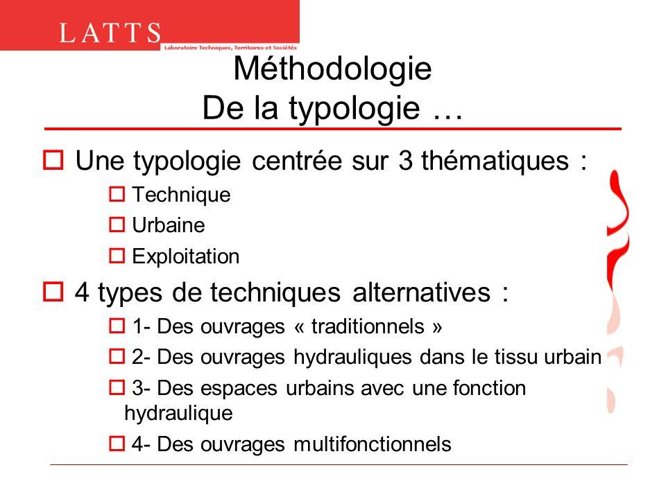 Méthodologie De la typologie …