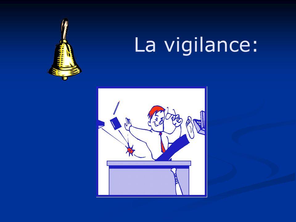 La vigilance: