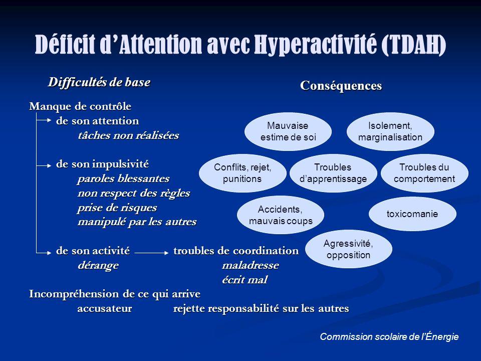 Déficit d'Attention avec Hyperactivité (TDAH)