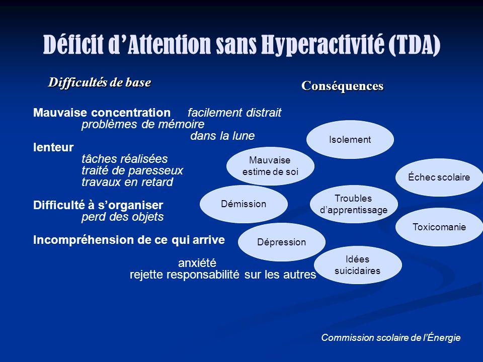 Déficit d'Attention sans Hyperactivité (TDA)