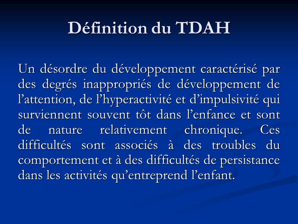 Définition du TDAH