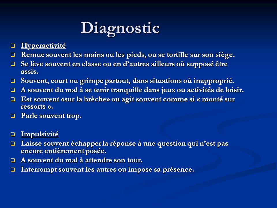Diagnostic Hyperactivité