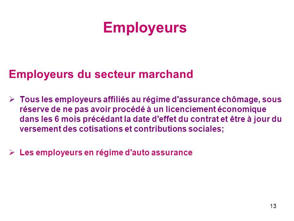 Employeurs Employeurs du secteur marchand