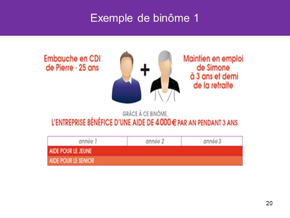 Exemple de binôme 1
