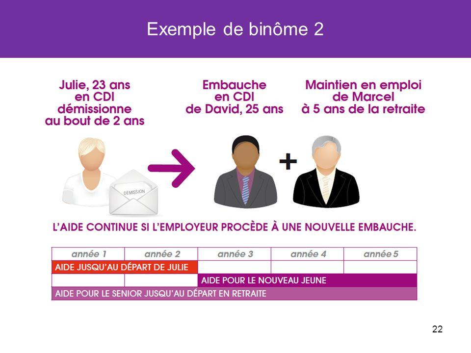 Exemple de binôme 2