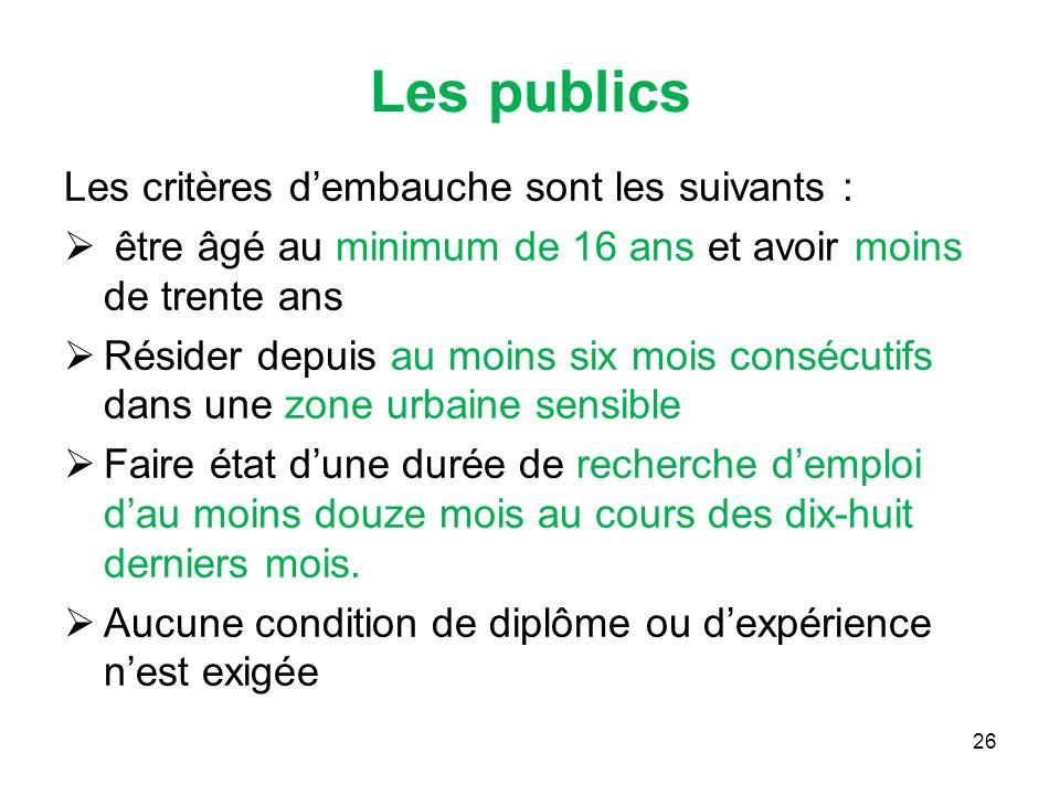 Les publics Les critères d'embauche sont les suivants :