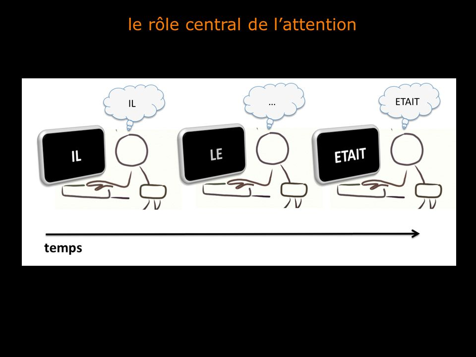 le rôle central de l'attention