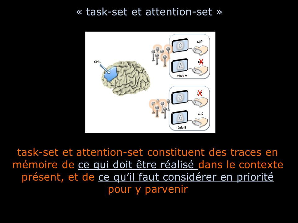 « task-set et attention-set »