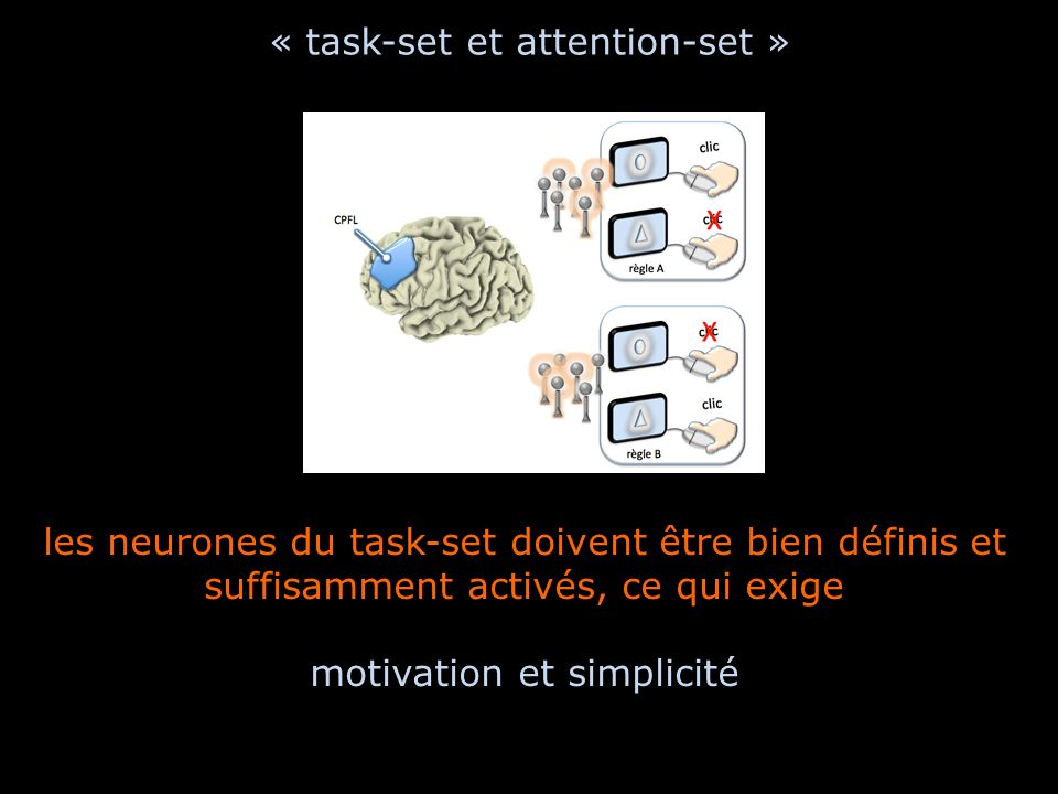 motivation et simplicité