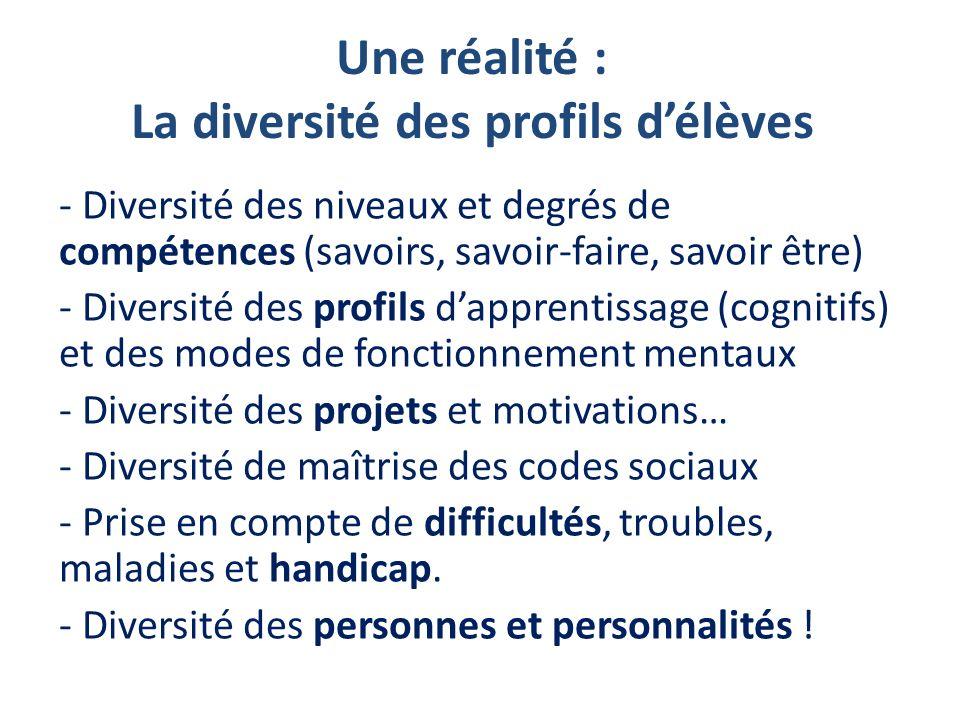 Une réalité : La diversité des profils d'élèves