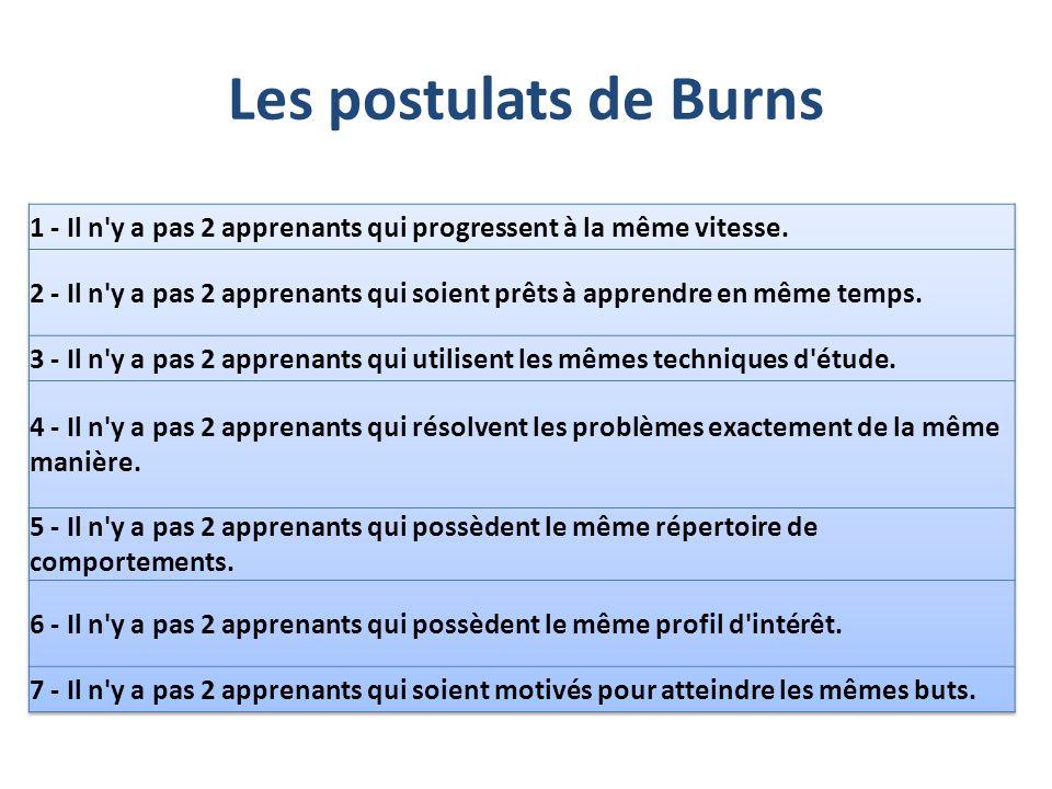 Les postulats de Burns 1 - Il n y a pas 2 apprenants qui progressent à la même vitesse.