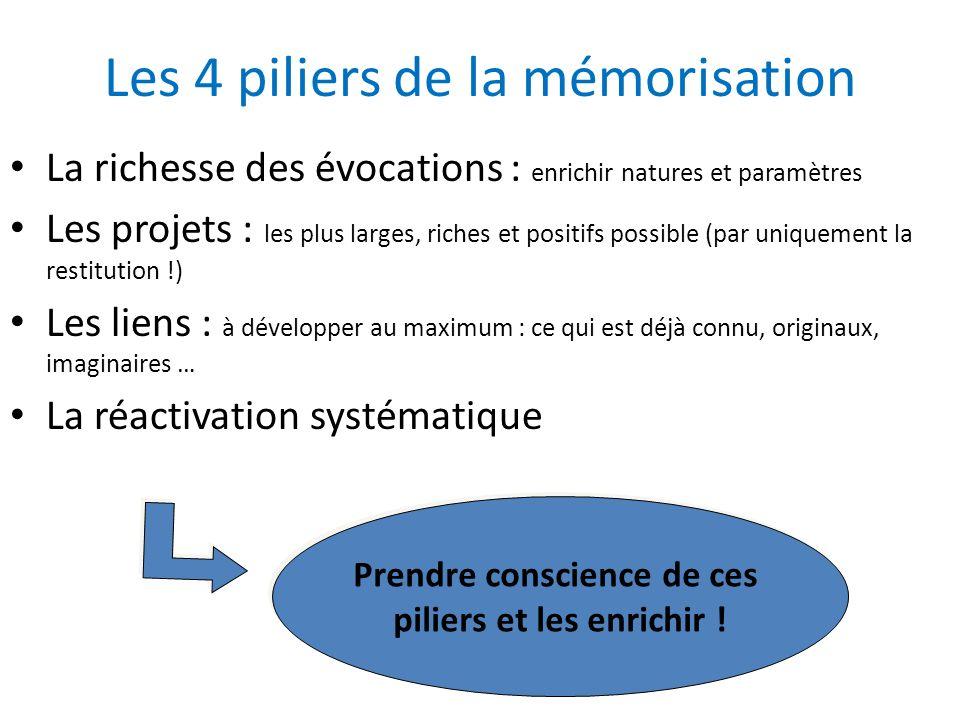 Les 4 piliers de la mémorisation
