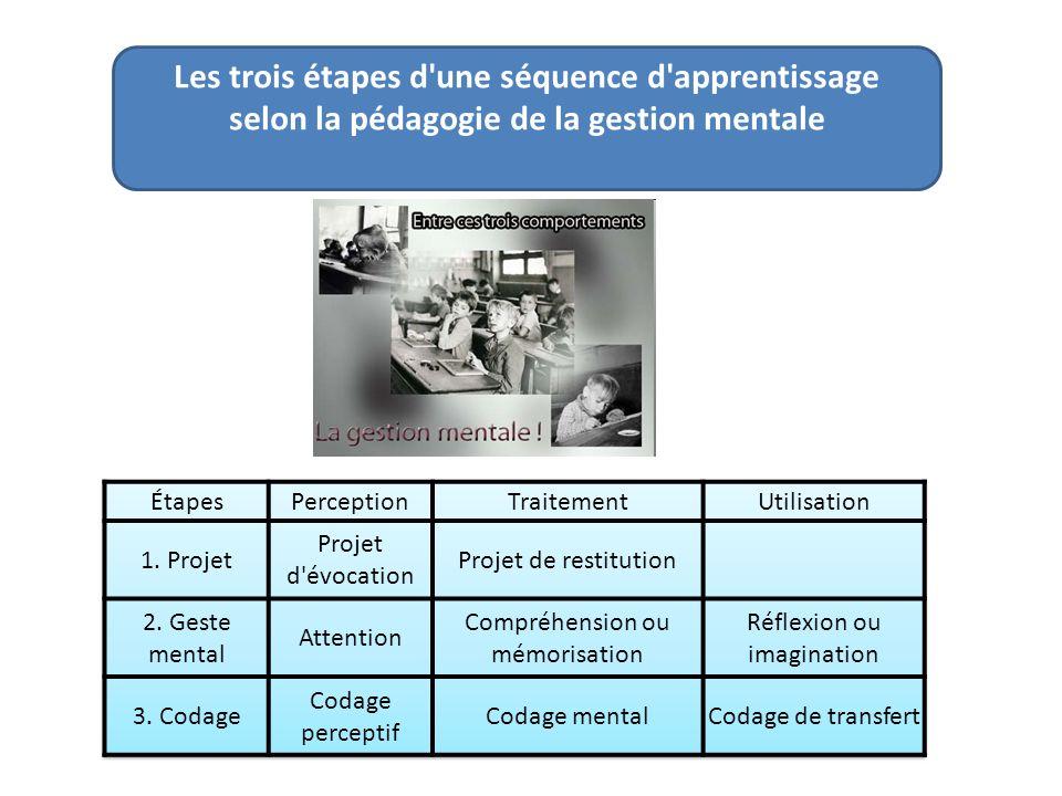 Les trois étapes d une séquence d apprentissage selon la pédagogie de la gestion mentale