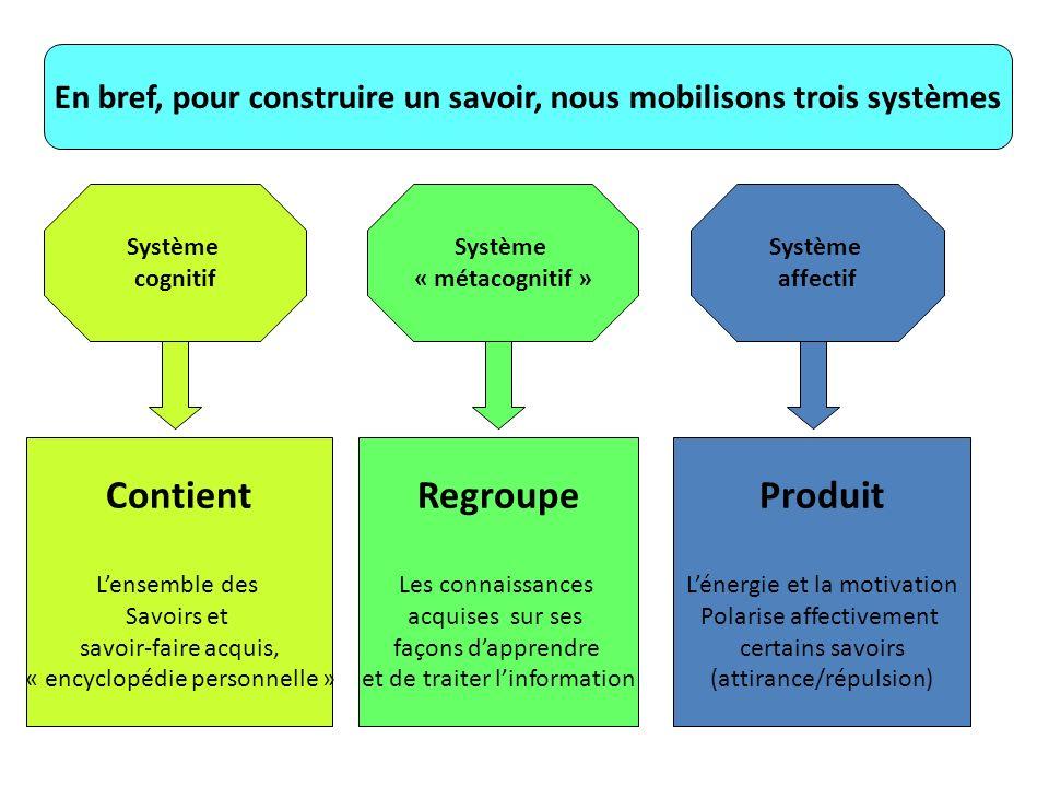 En bref, pour construire un savoir, nous mobilisons trois systèmes
