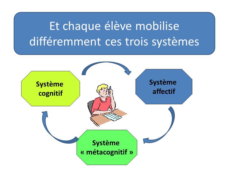 Et chaque élève mobilise différemment ces trois systèmes