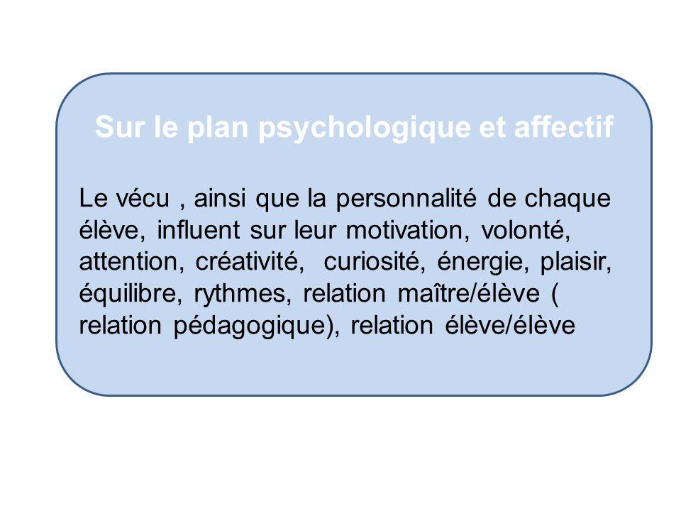 Sur le plan psychologique et affectif