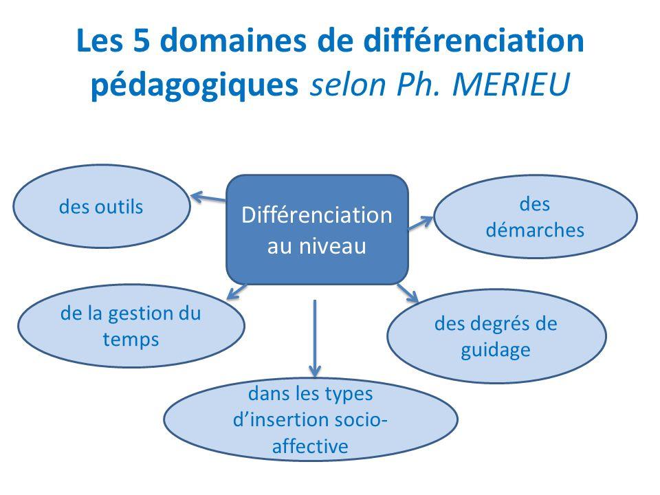 Les 5 domaines de différenciation pédagogiques selon Ph. MERIEU