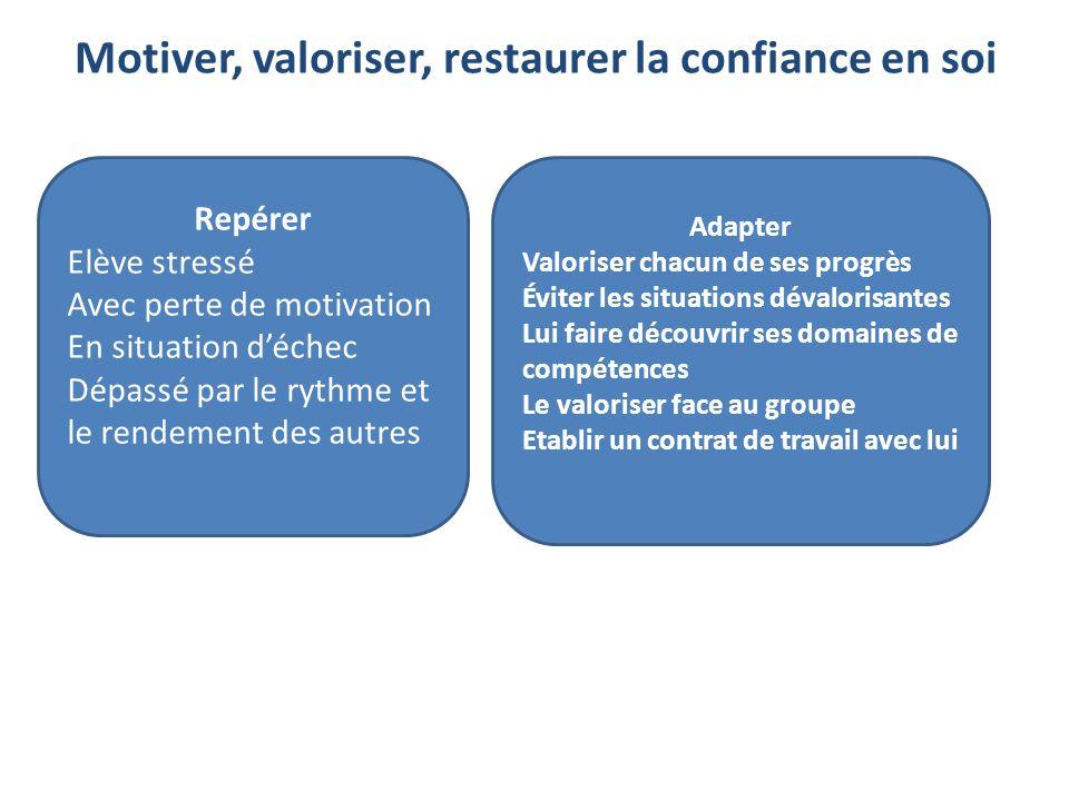 Motiver, valoriser, restaurer la confiance en soi