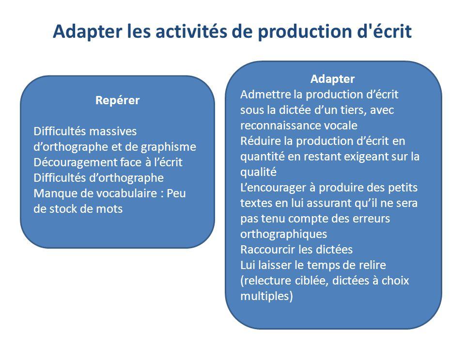 Adapter les activités de production d écrit