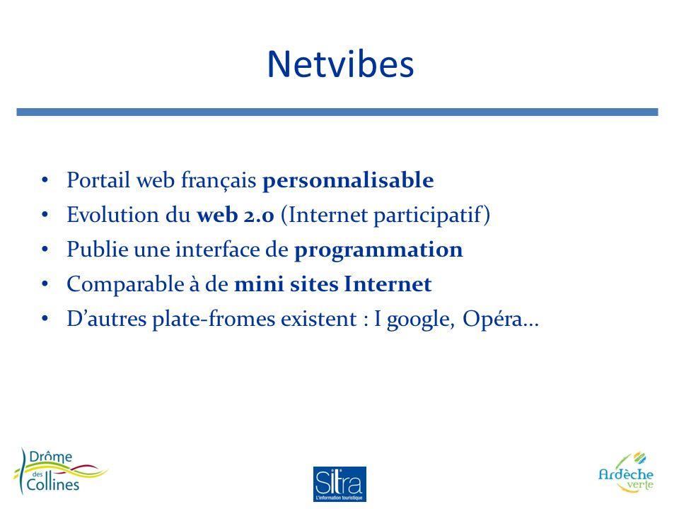 Netvibes Portail web français personnalisable