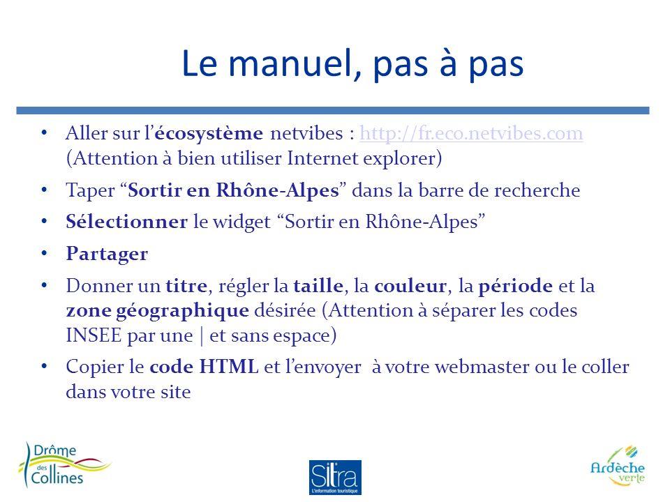 Le manuel, pas à pas Aller sur l'écosystème netvibes : http://fr.eco.netvibes.com (Attention à bien utiliser Internet explorer)