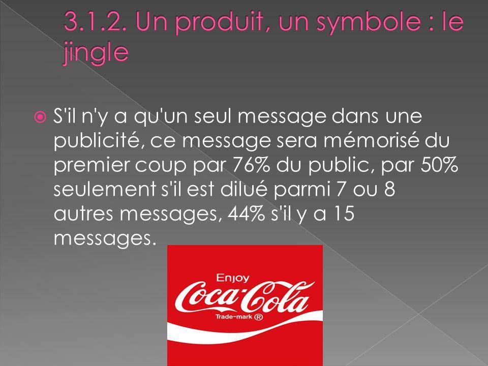 3.1.2. Un produit, un symbole : le jingle