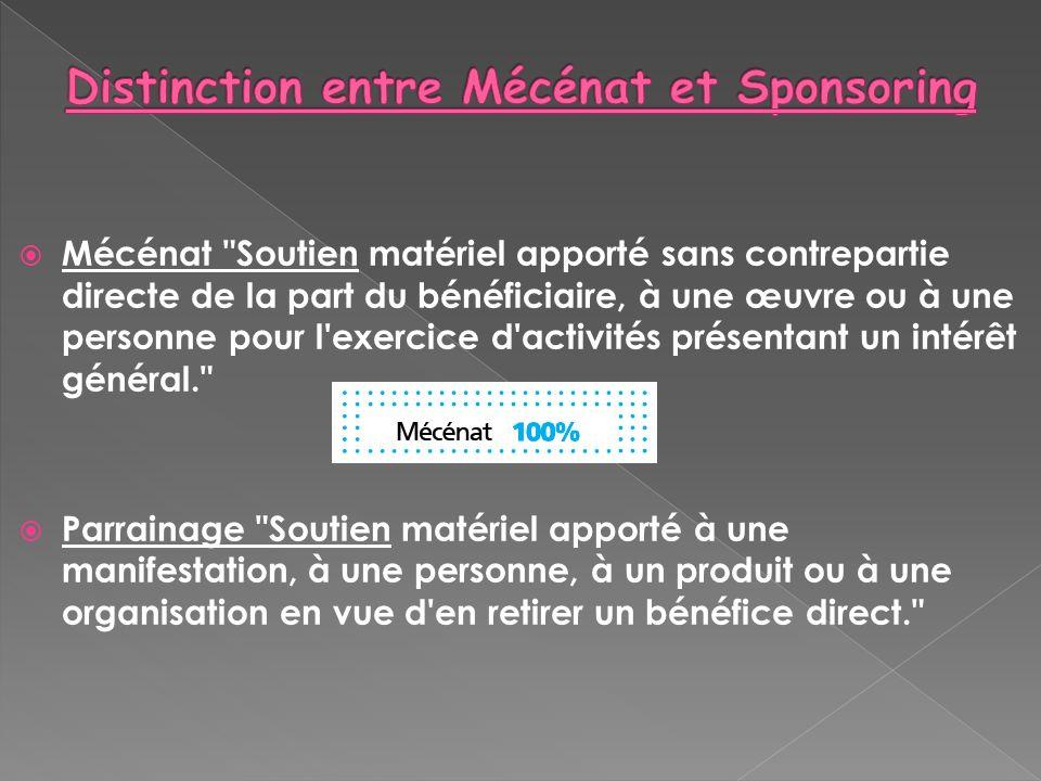 Distinction entre Mécénat et Sponsoring