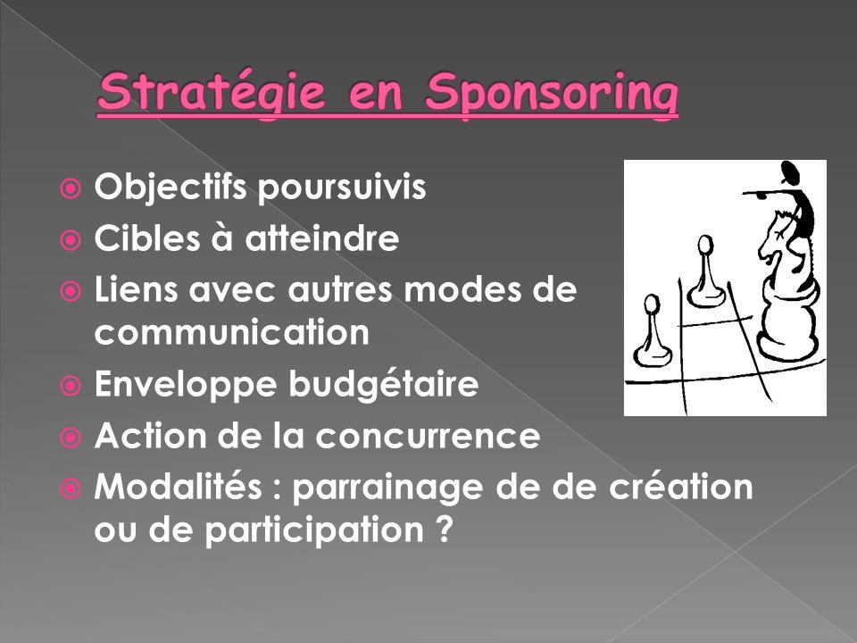 Stratégie en Sponsoring