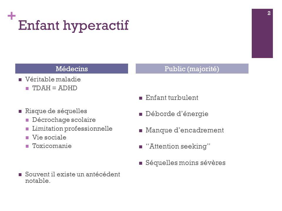 Enfant hyperactif Médecins Public (majorité) Enfant turbulent