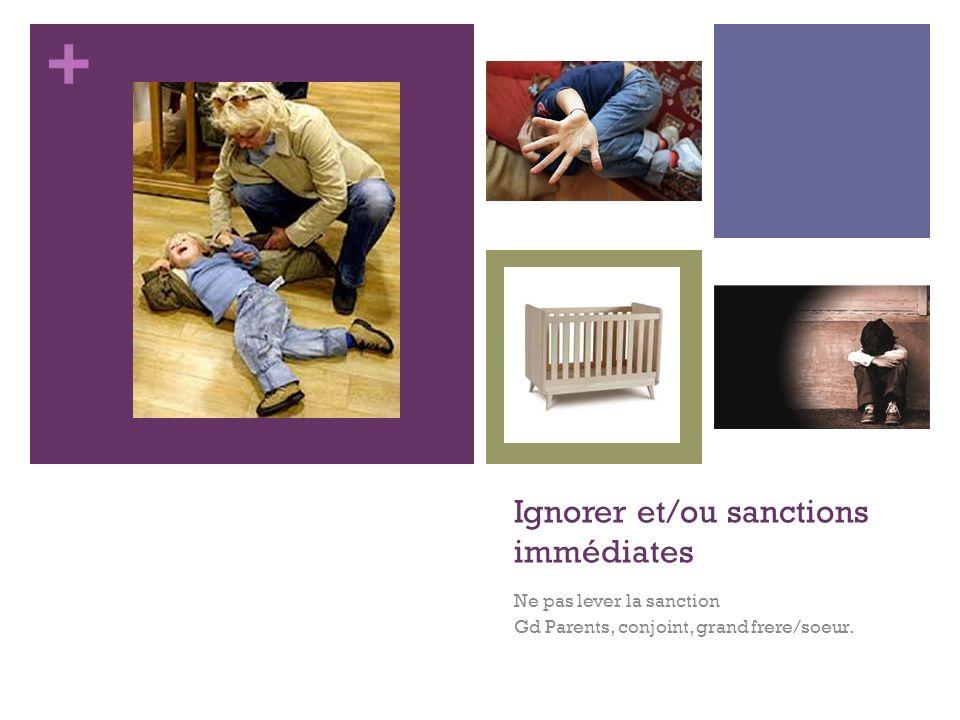 Ignorer et/ou sanctions immédiates