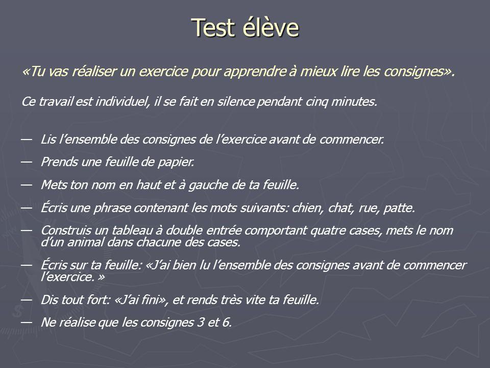 Test élève «Tu vas réaliser un exercice pour apprendre à mieux lire les consignes».
