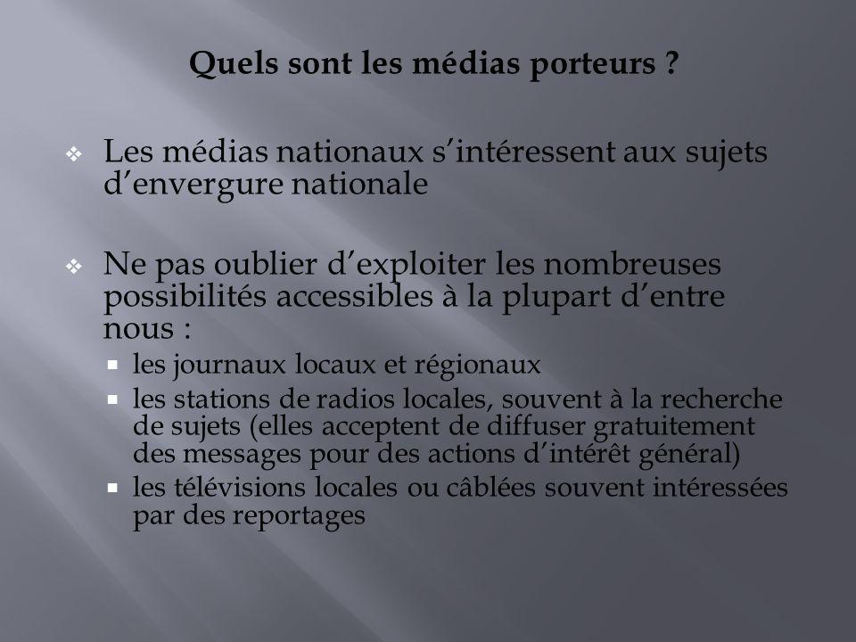 Quels sont les médias porteurs