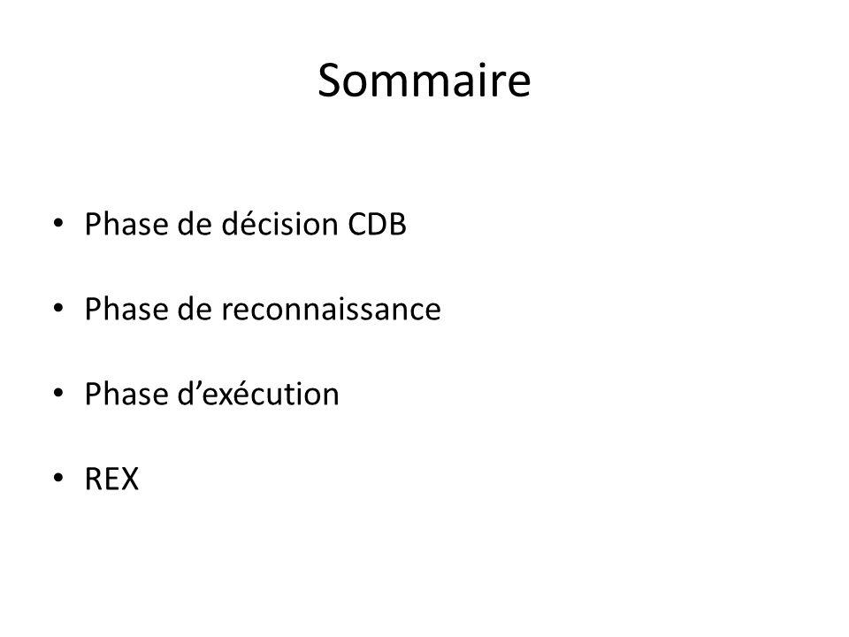 Sommaire Phase de décision CDB Phase de reconnaissance