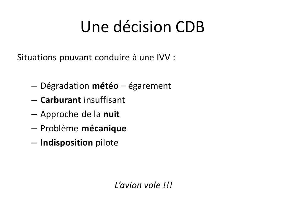 Une décision CDB Situations pouvant conduire à une IVV :