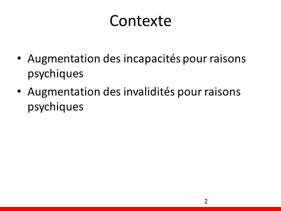 Contexte Augmentation des incapacités pour raisons psychiques
