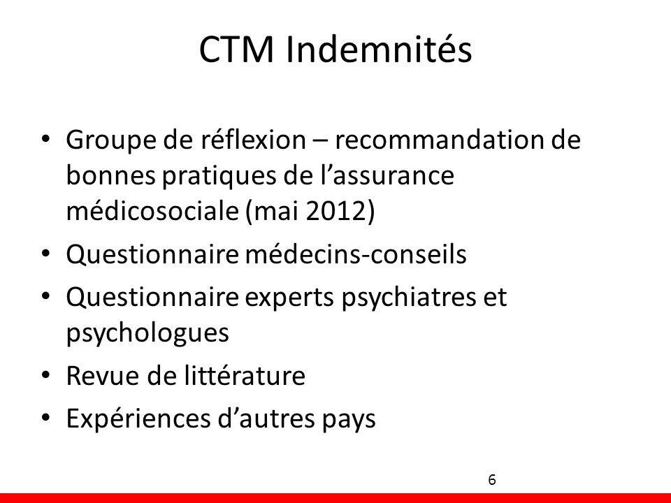 CTM Indemnités Groupe de réflexion – recommandation de bonnes pratiques de l'assurance médicosociale (mai 2012)