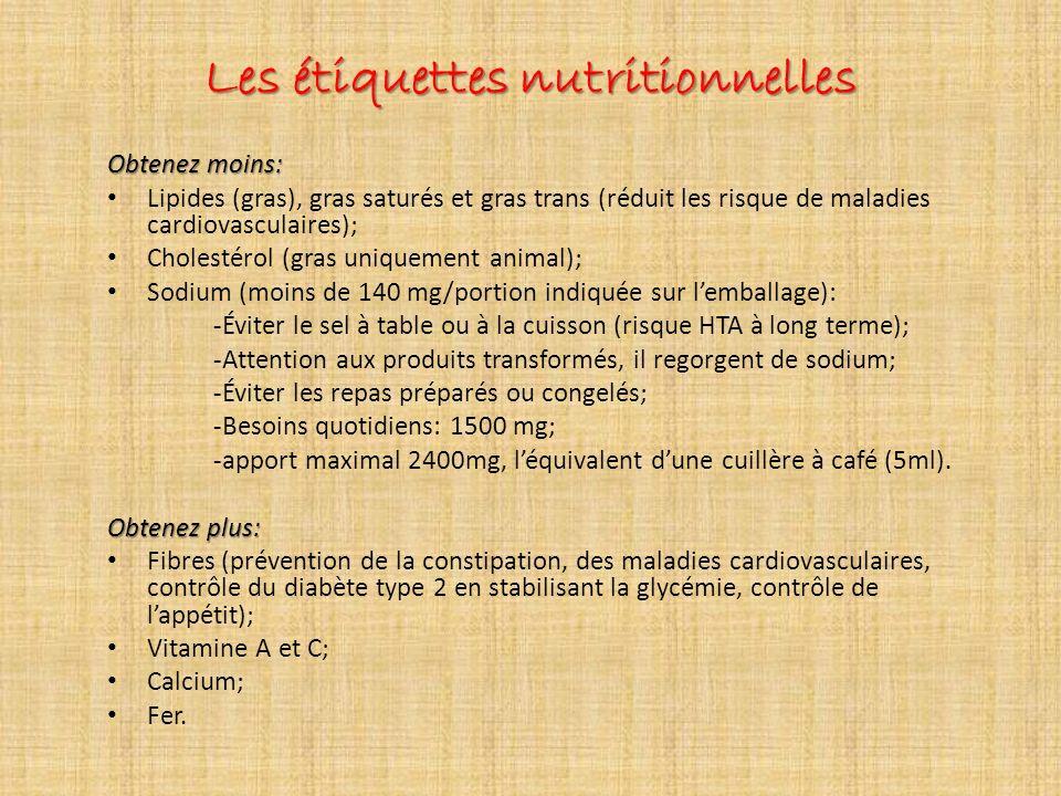 Les étiquettes nutritionnelles