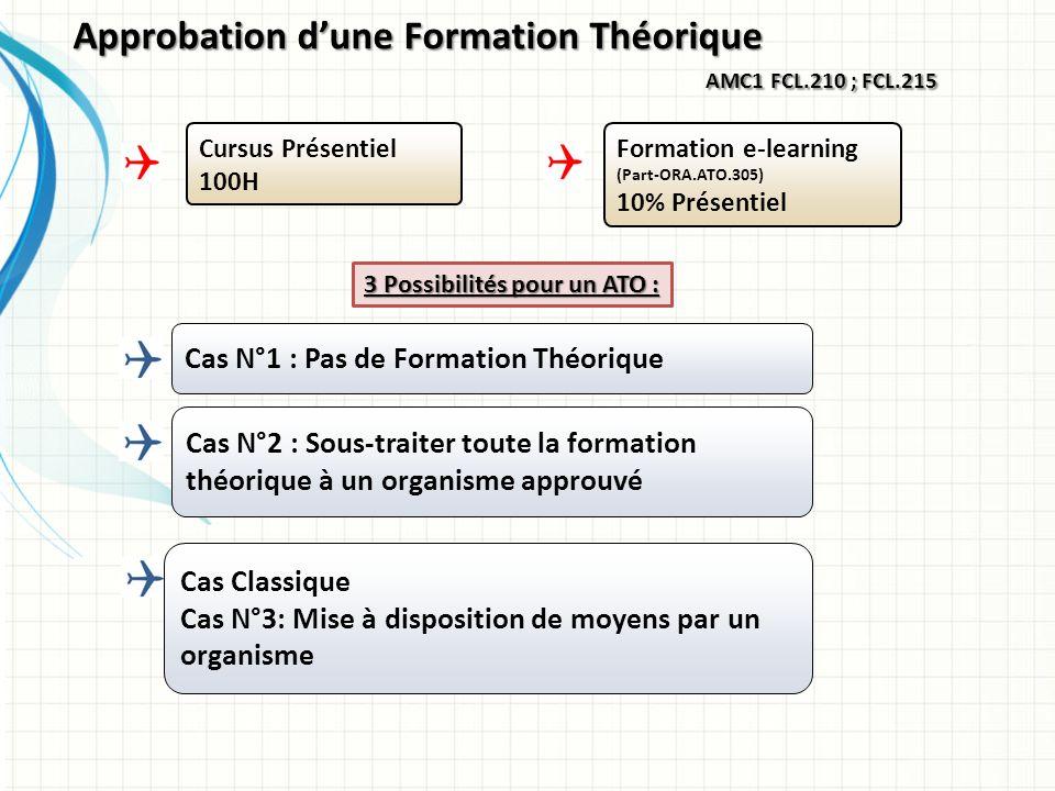 Approbation de la Formation Théorique
