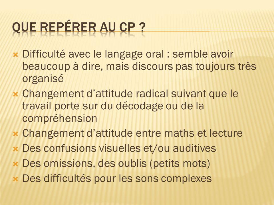 Que repérer au CP Difficulté avec le langage oral : semble avoir beaucoup à dire, mais discours pas toujours très organisé.