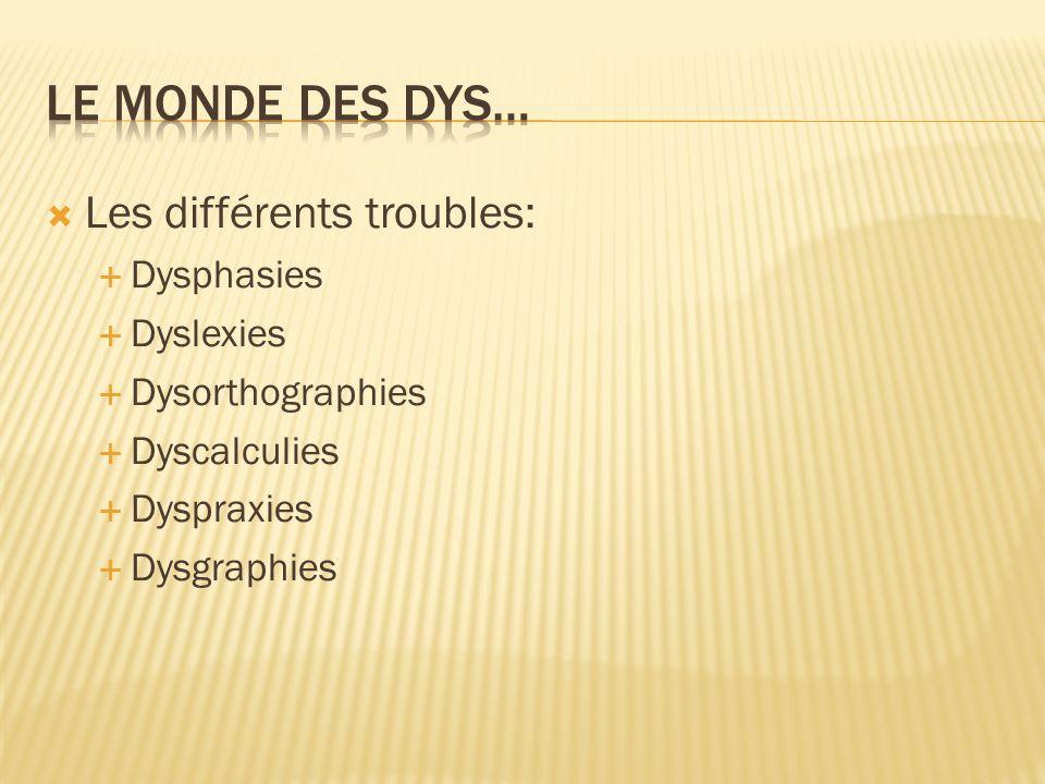 Le monde des dys… Les différents troubles: Dysphasies Dyslexies