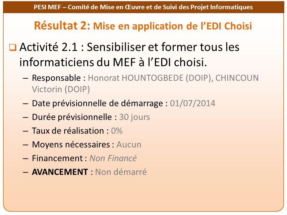 Résultat 2: Mise en application de l'EDI Choisi