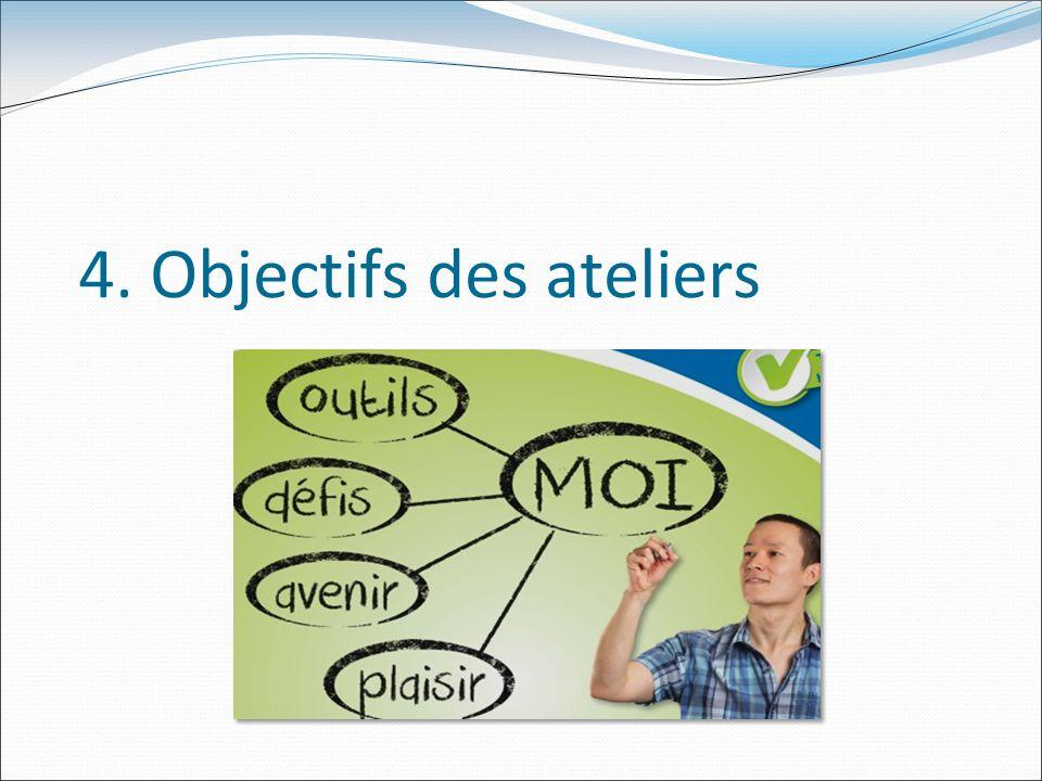 4. Objectifs des ateliers