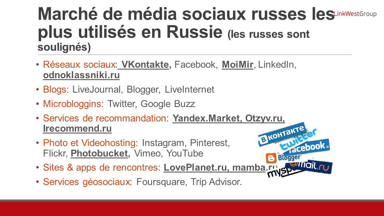 Marché de média sociaux russes les plus utilisés en Russie (les russes sont soulignés)