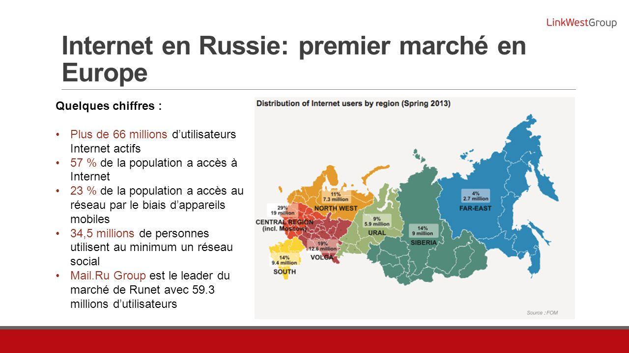 Internet en Russie: premier marché en Europe
