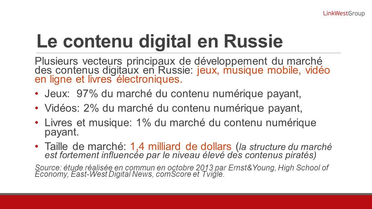 Le contenu digital en Russie